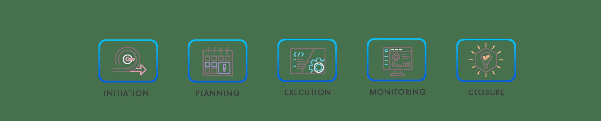 Projektstyringsystem